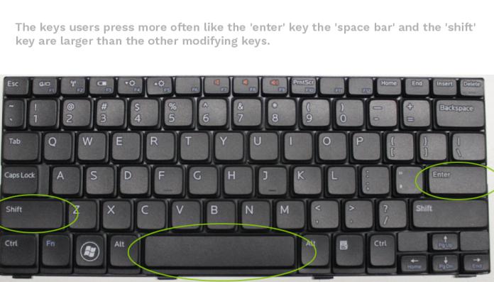 key-board